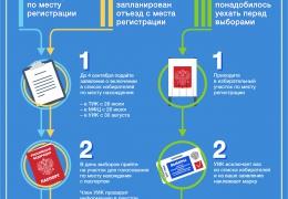 10 сентября 2017 года выборы Губернатора Белгородской области