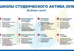 Школы студенческого актива 2018
